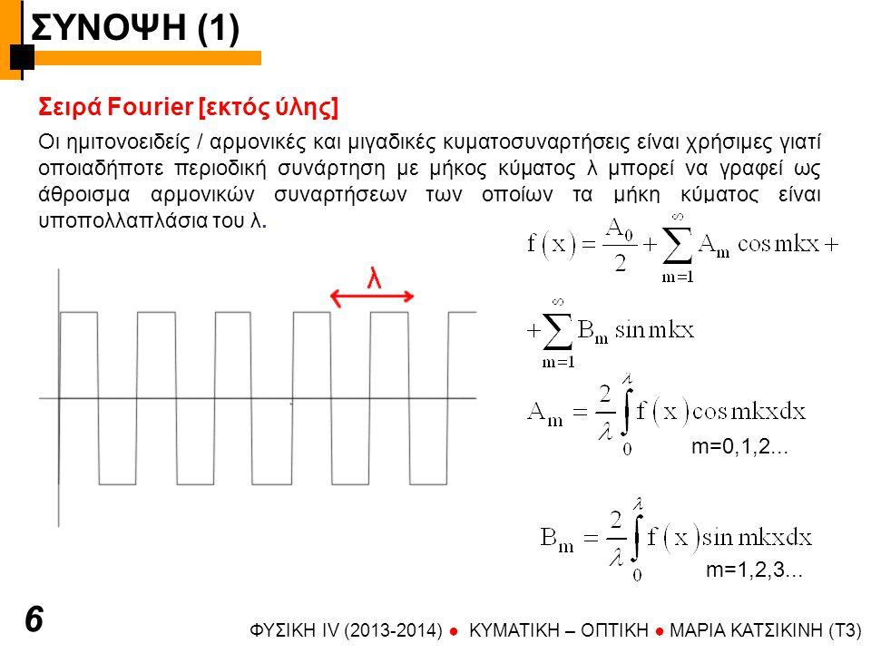 ΣΥΝΟΨΗ (1) 6 Σειρά Fourier [εκτός ύλης]